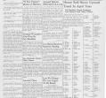 017-may-1942-page-1